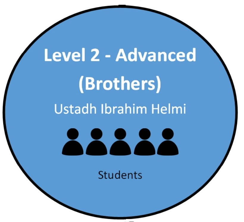Ustadh Ibrahim - Advanced (10:30 AM - 12:00 PM)